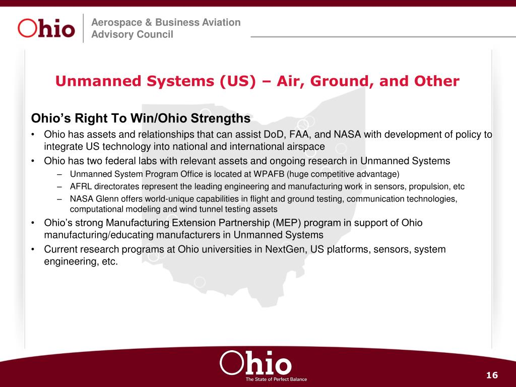 Unmanned Systems (US) – Air, Ground, and Other