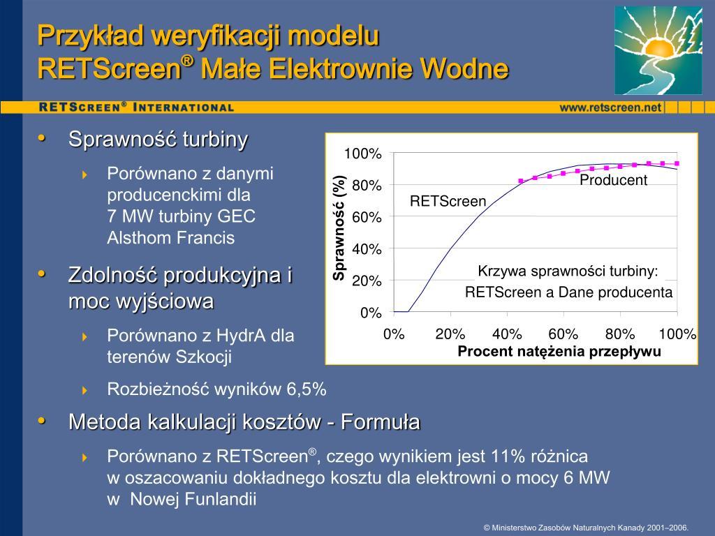 Przykład weryfikacji modelu