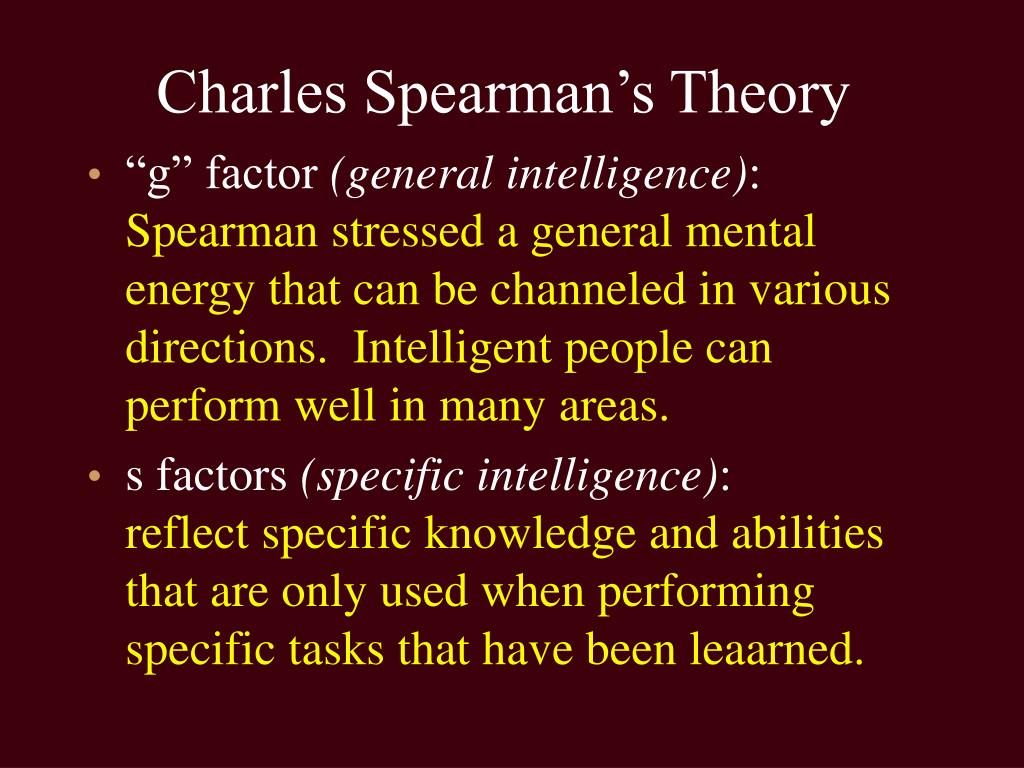 Charles Spearman's Theory