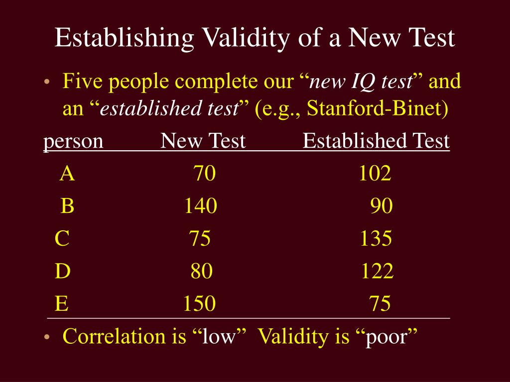 Establishing Validity of a New Test