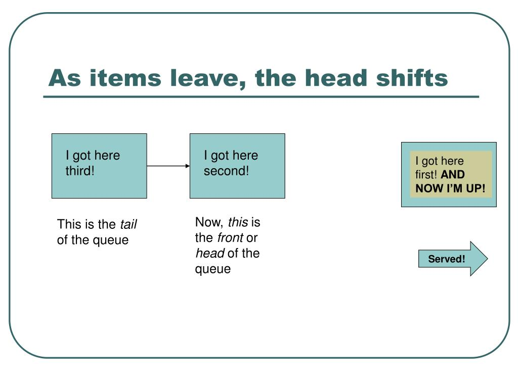 As items leave, the head shifts