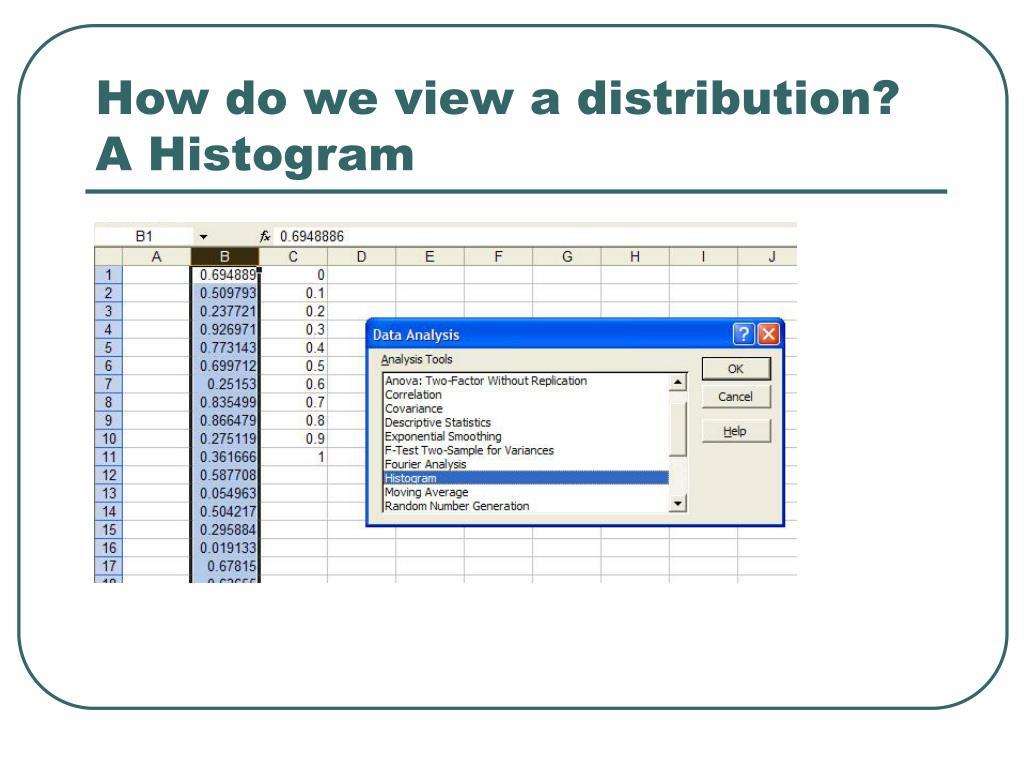 How do we view a distribution?
