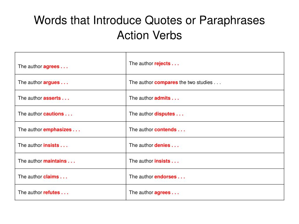 Words that Introduce Quotes or Paraphrases