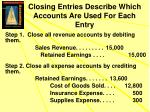 closing entries describe which accounts are used for each entry