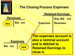 the closing process expenses