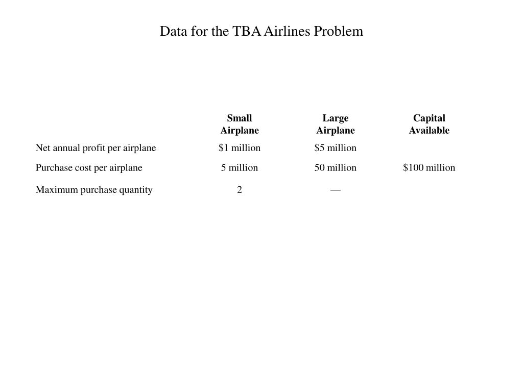 Data for the TBA Airlines Problem