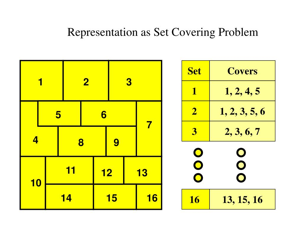 Representation as Set Covering Problem