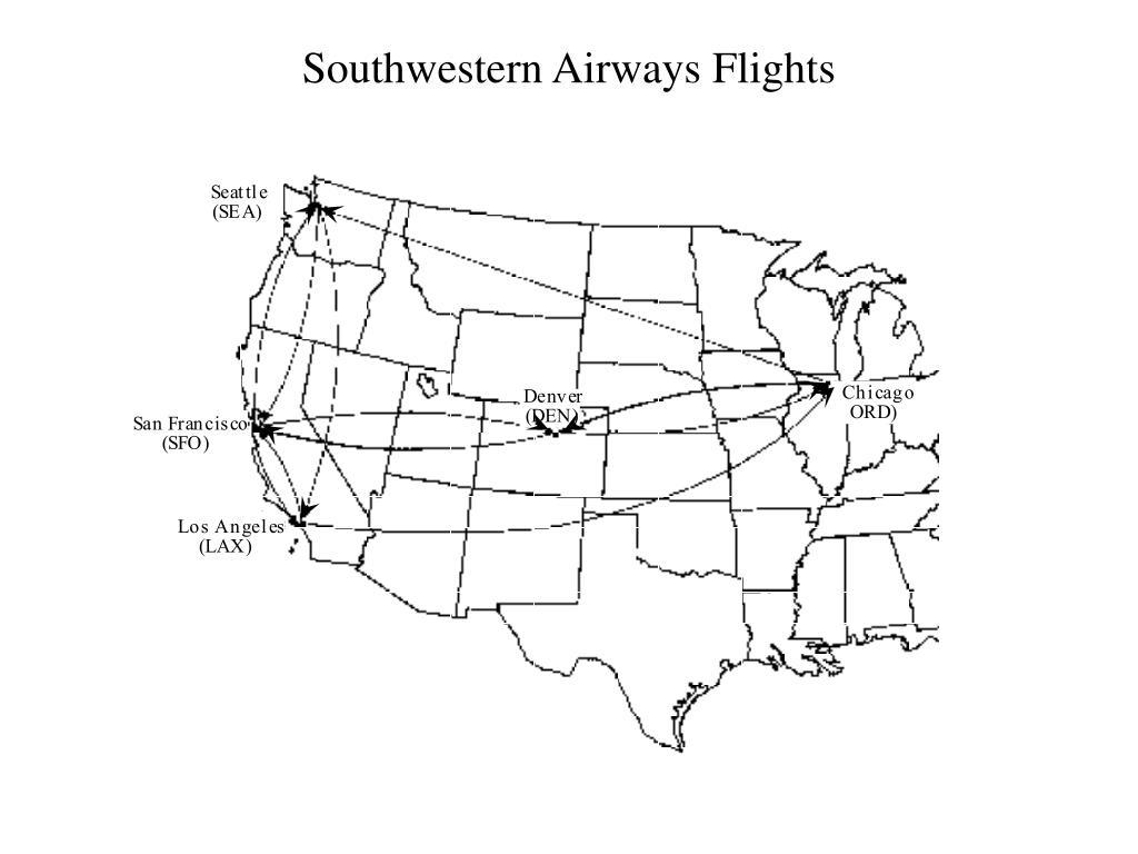 Southwestern Airways Flights