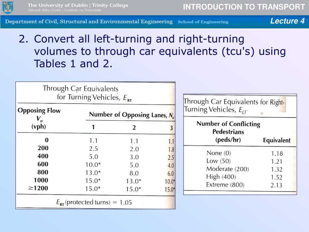 Convert all left-turning and right-turning volumes to through car equivalents (tcu's) using Tables 1 and 2.