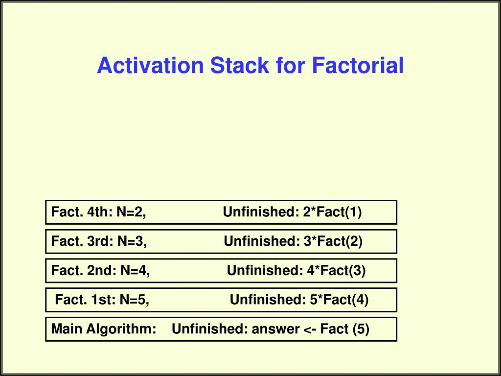 Activation Stack for Factorial