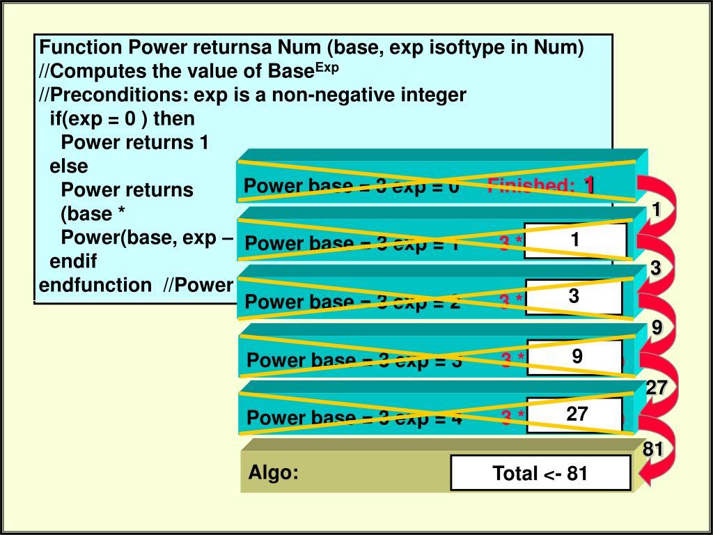 Power base = 3 exp = 0