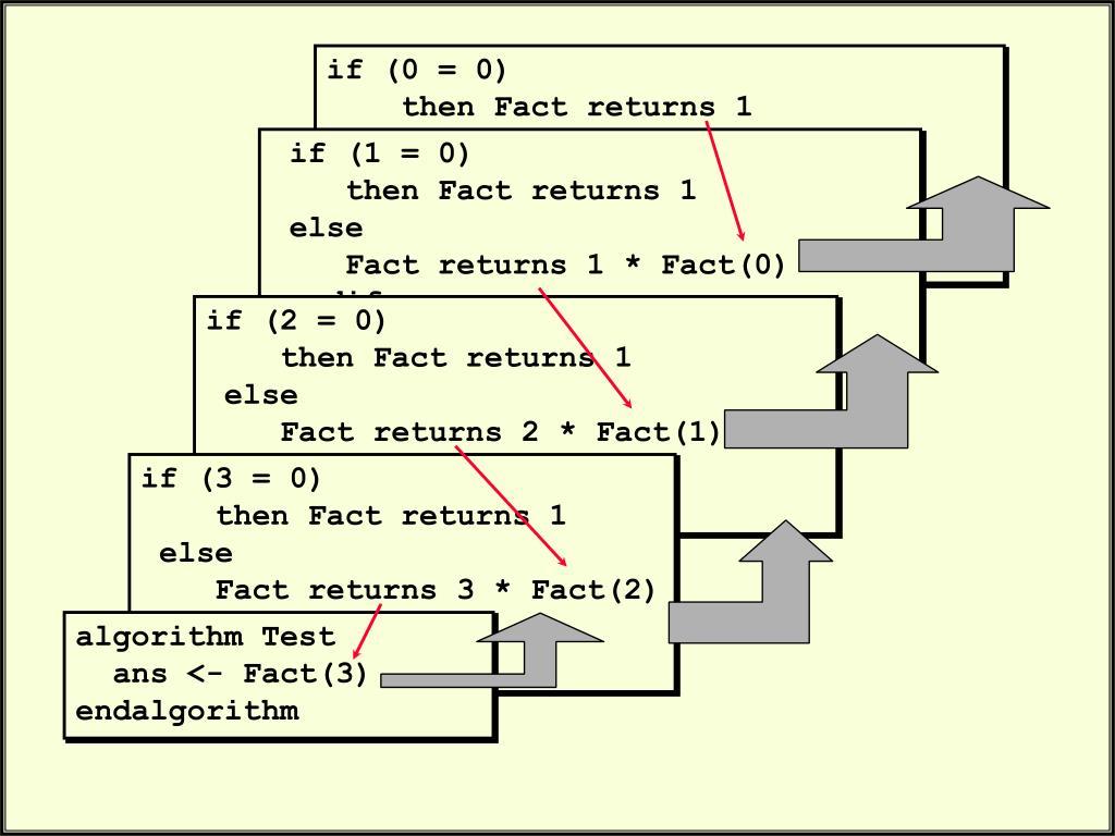 if (0 = 0)