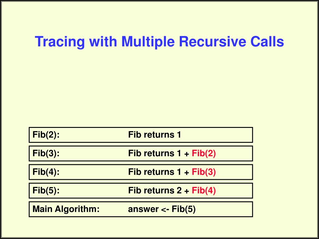 Tracing with Multiple Recursive Calls