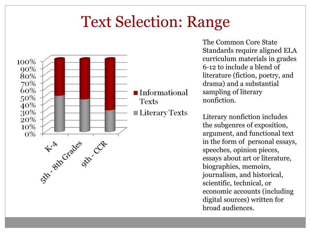 Text Selection: Range
