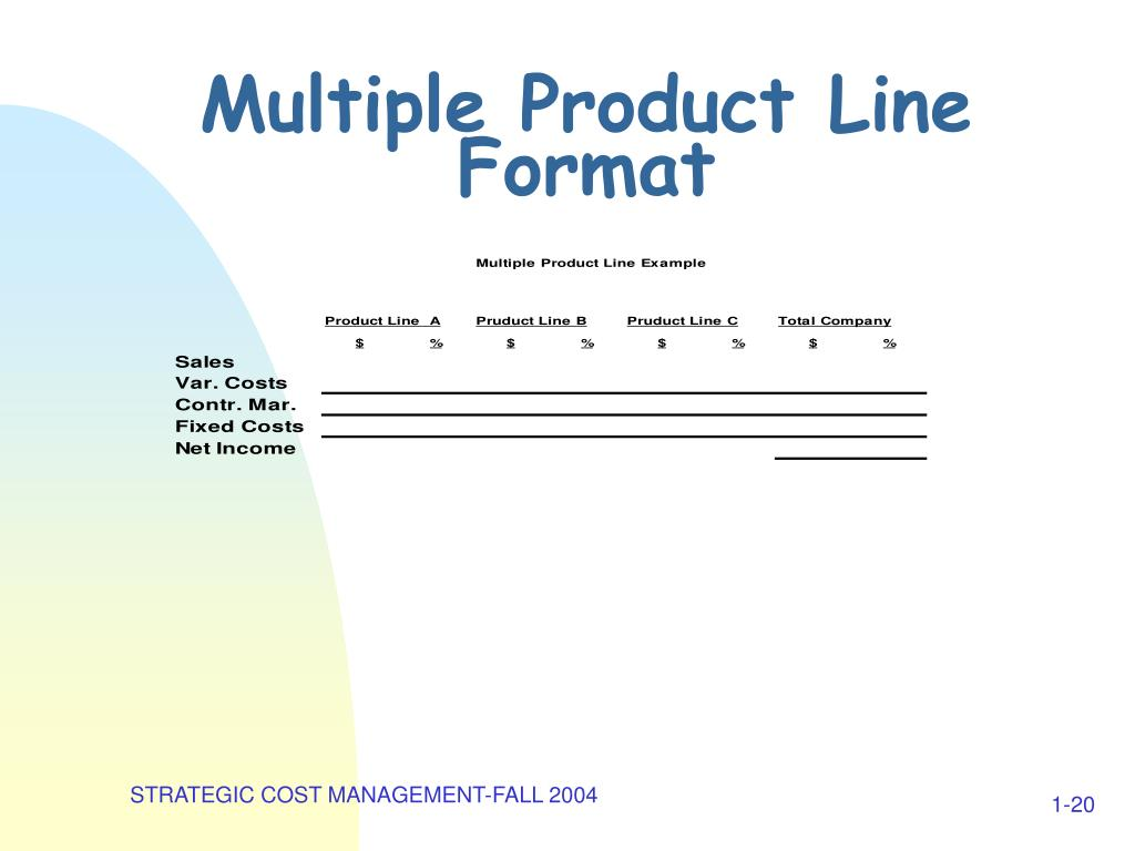Multiple Product Line Format
