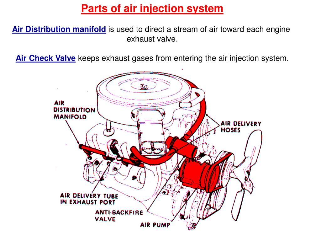 Parts of air injection system