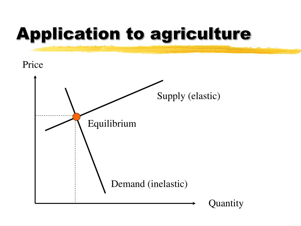 Application to agriculture