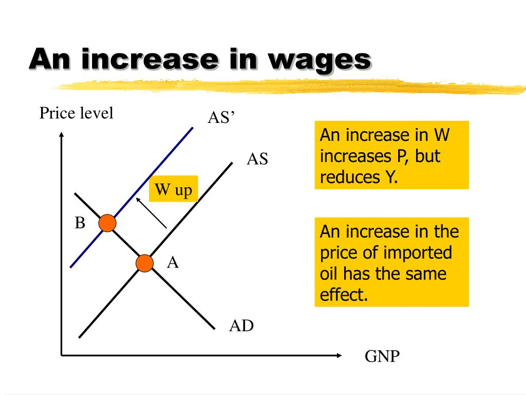 An increase in wages