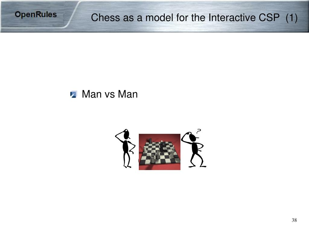 Chess as a model for the Interactive CSP  (1)