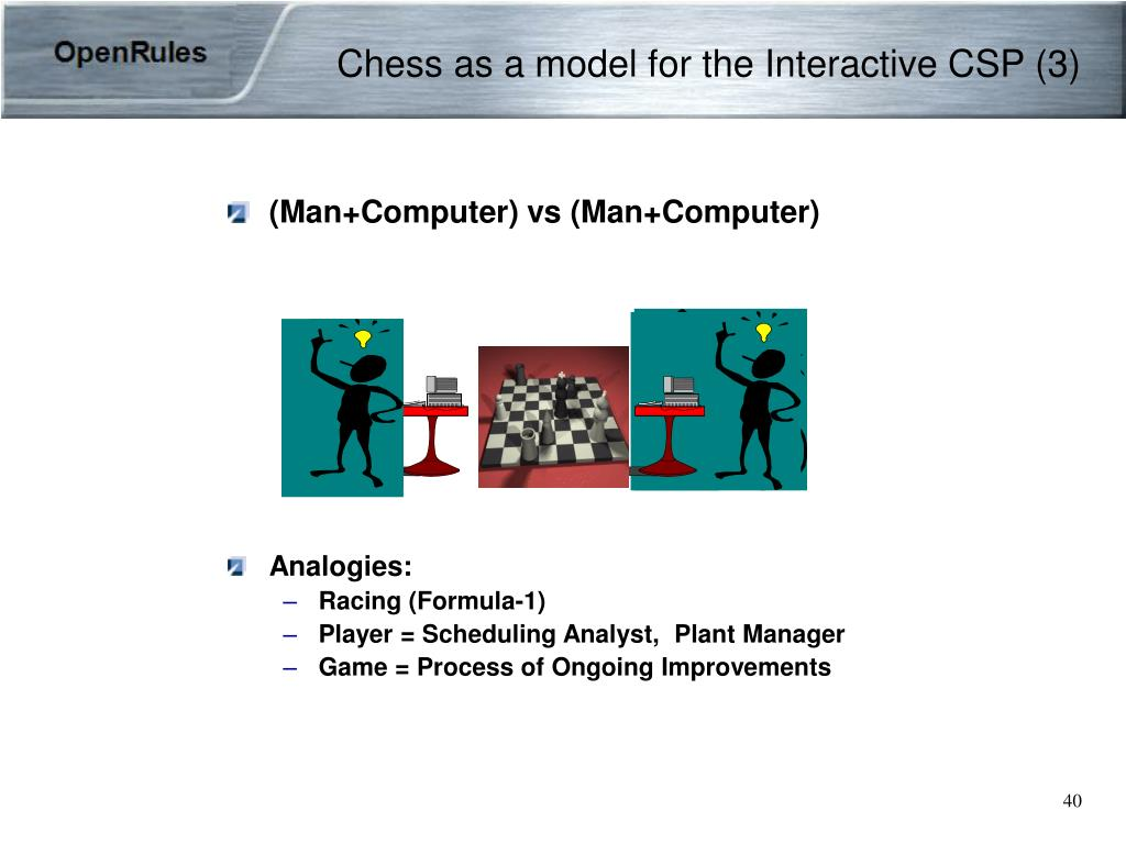 Chess as a model for the Interactive CSP (3)