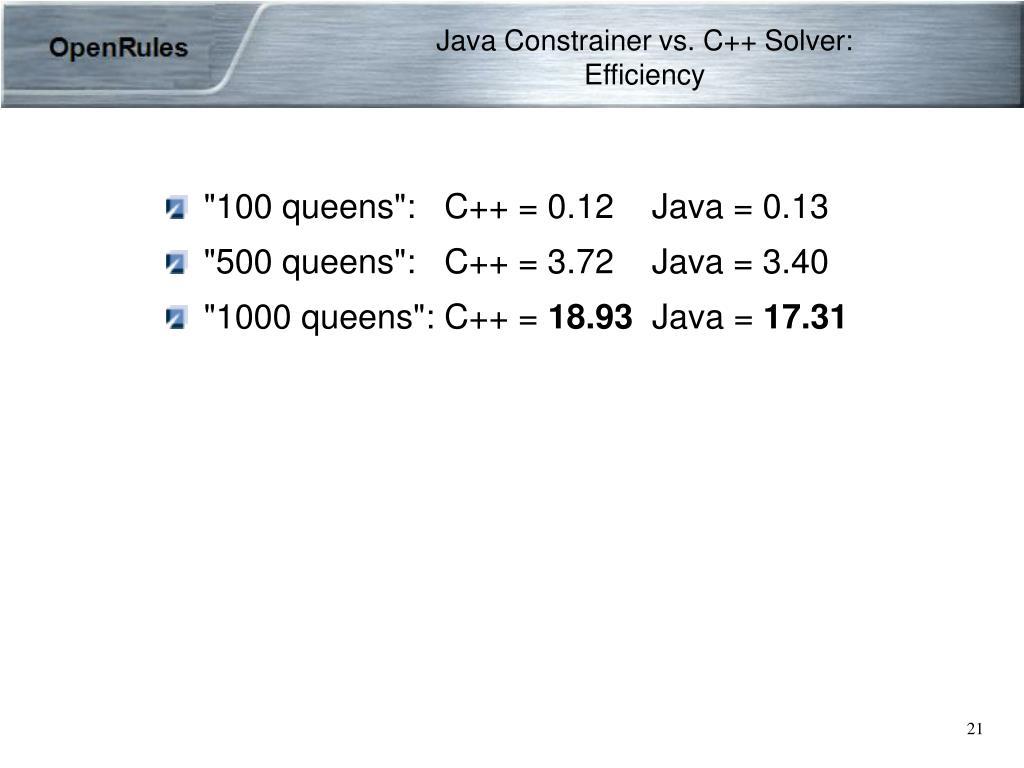Java Constrainer vs. C++ Solver: