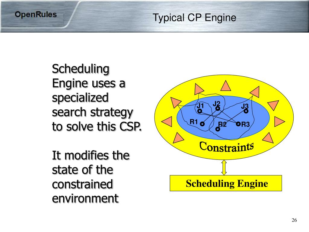 Typical CP Engine