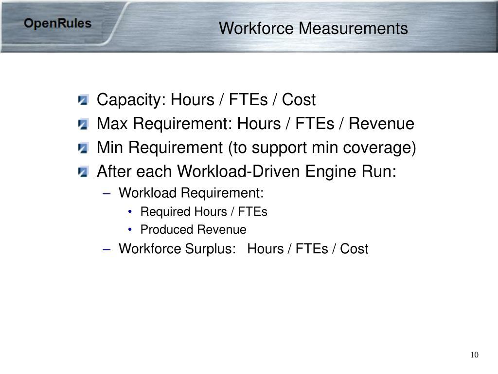 Workforce Measurements