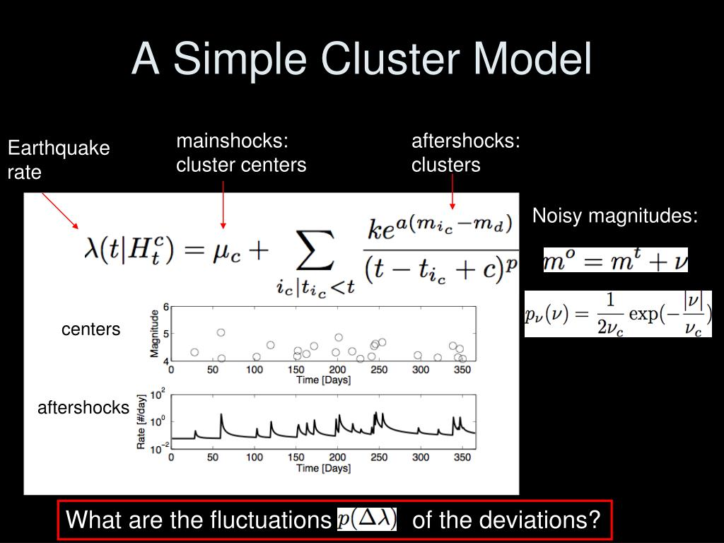 A Simple Cluster Model