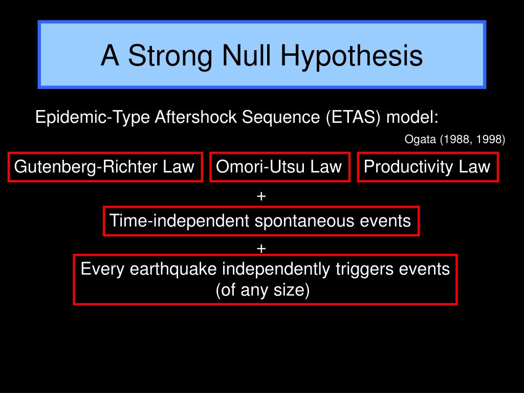 A Strong Null Hypothesis
