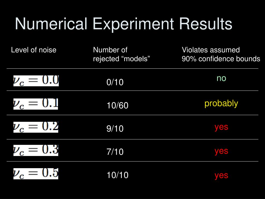 Numerical Experiment Results