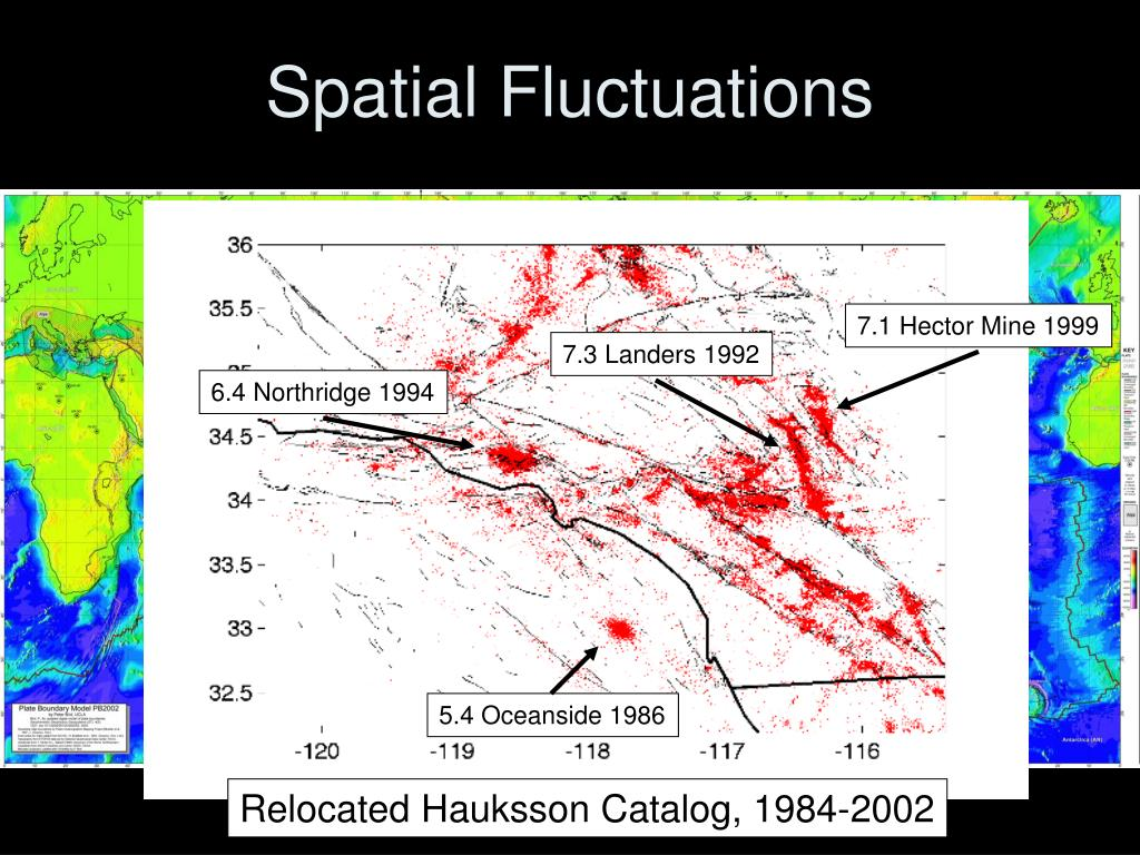 Spatial Fluctuations