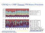 cmaq vs cmb primary pm source fractions