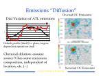 emissions diffusion