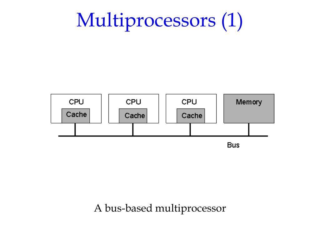 Multiprocessors (1)