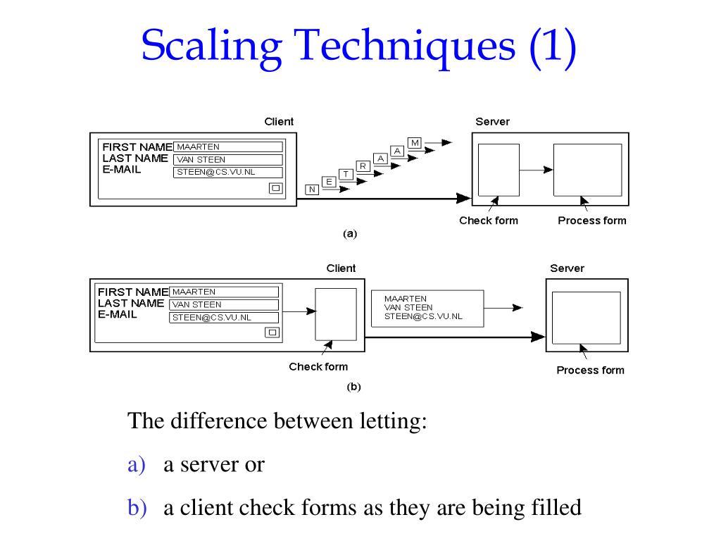 Scaling Techniques (1)