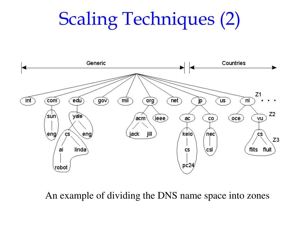 Scaling Techniques (2)