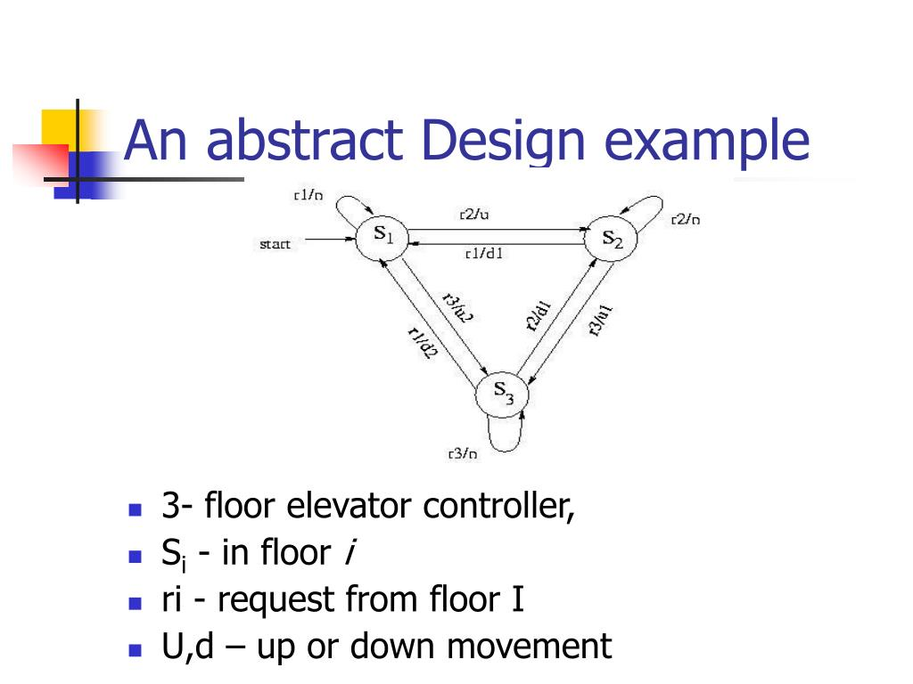 An abstract Design example