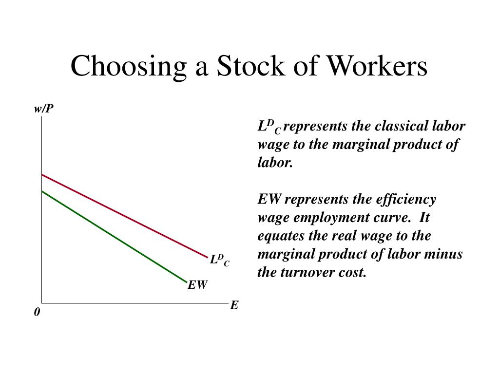 Choosing a Stock of Workers