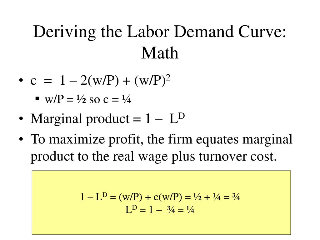 Deriving the Labor Demand Curve: Math