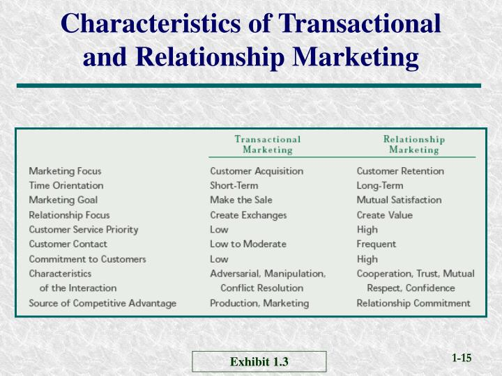 transactional marketing and relationship marketing