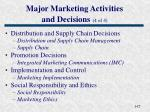 major marketing activities and decisions 4 of 4
