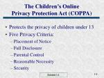 the children s online privacy protection act coppa