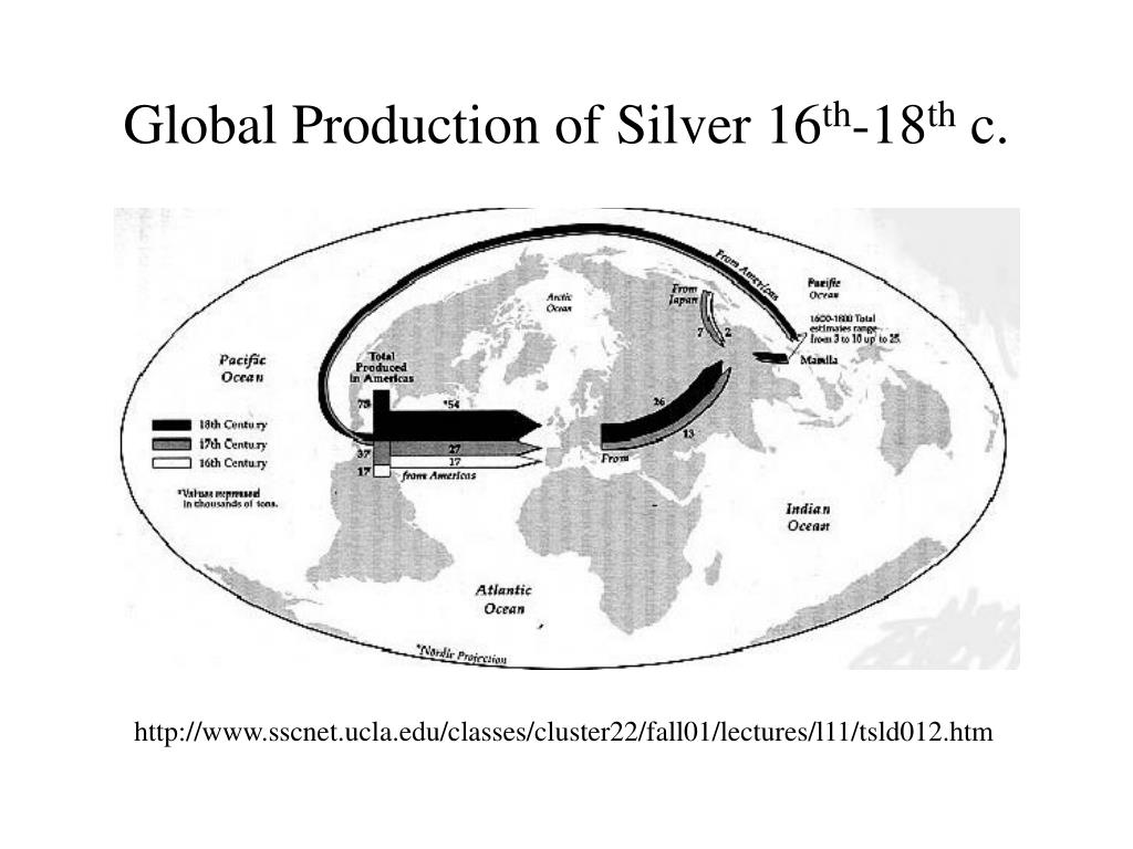 Global Production of Silver 16
