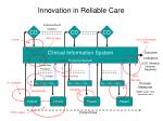 innovation in reliable care