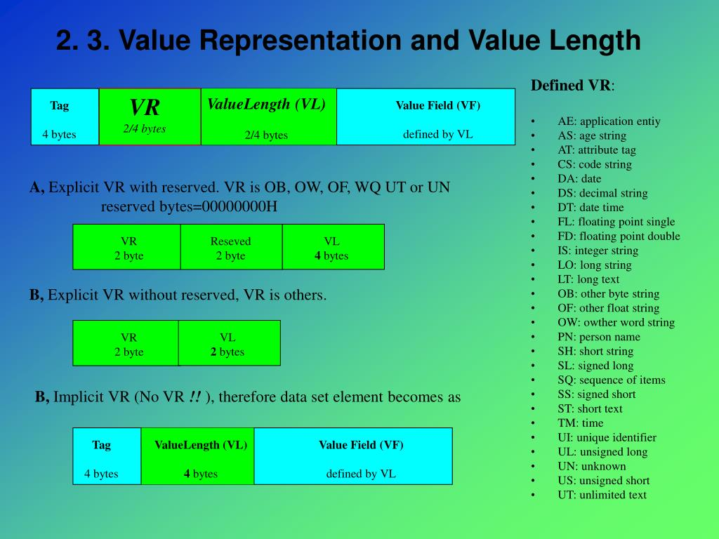 2. 3. Value Representation and Value Length