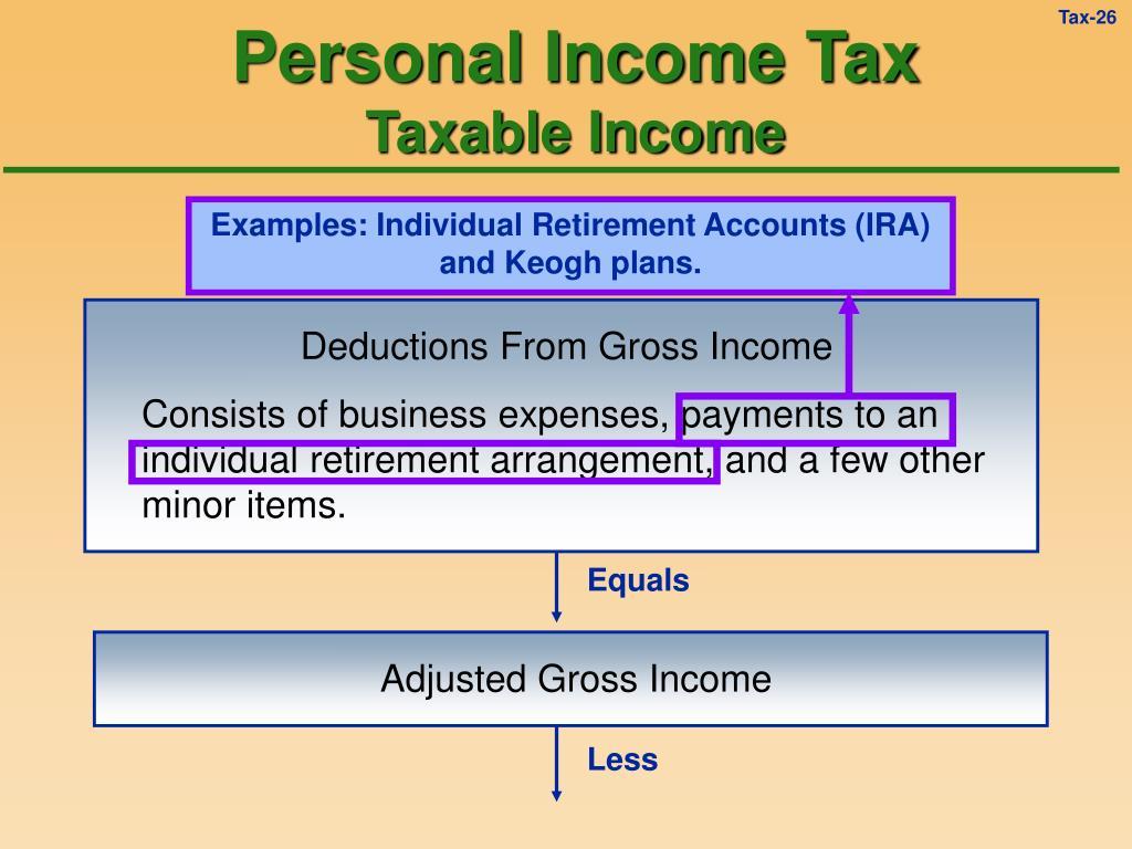 Examples: Individual Retirement Accounts (IRA)