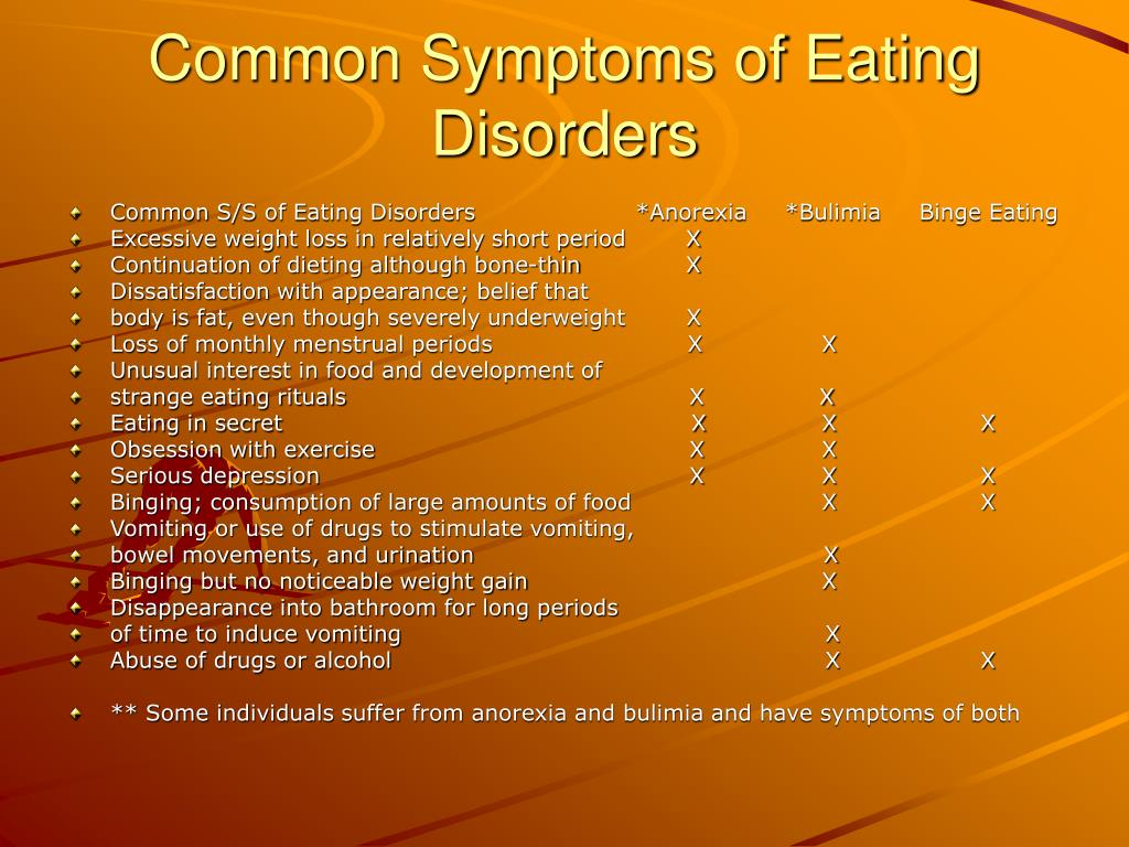 Common Symptoms of Eating Disorders