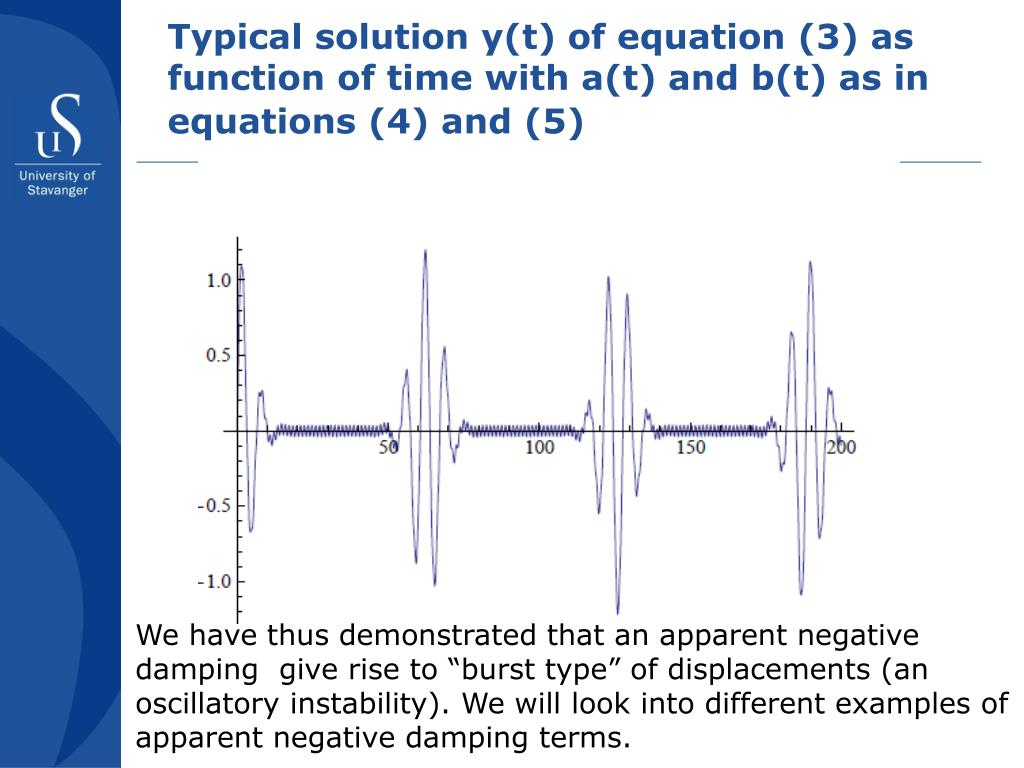 Typical solution y(t) of equation (3) as function of time with a(t) and b(t) as in equations (4) and (5)