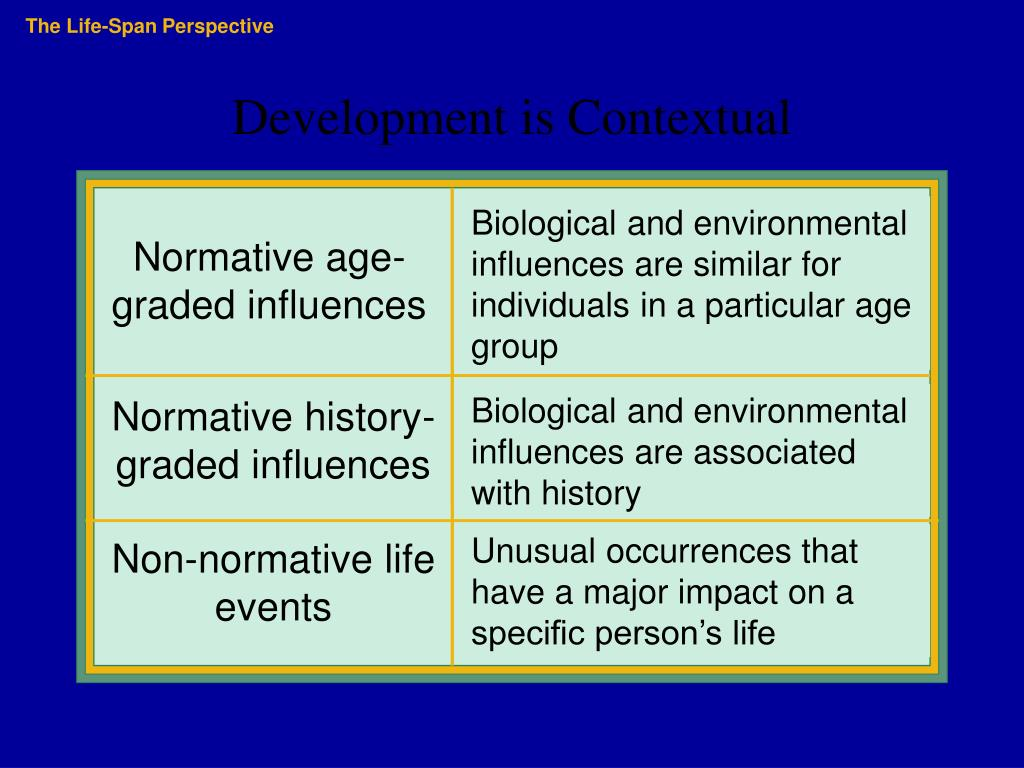 Biological and environmental influences are similar for individuals in a particular age group