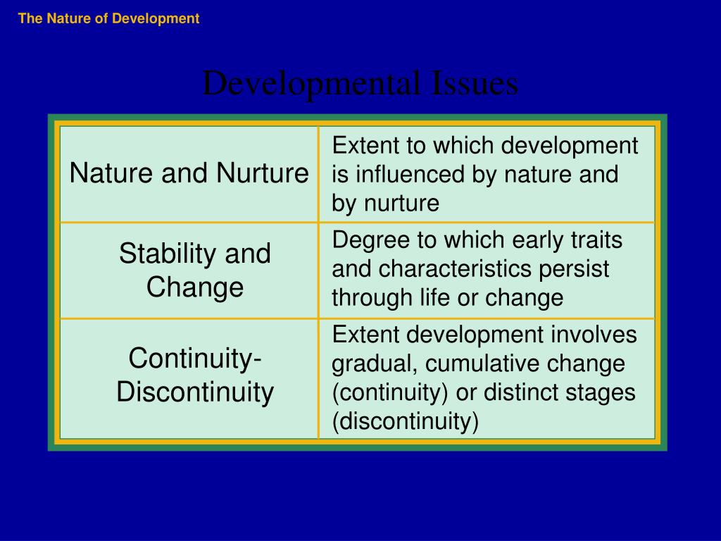 Extent to which development is influenced by nature and by nurture